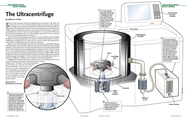 The Ultracentrifuge | The Scientist Magazine®